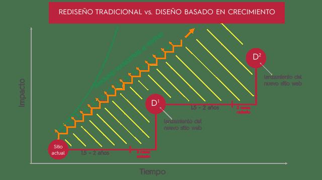 Grafico_GDD_2