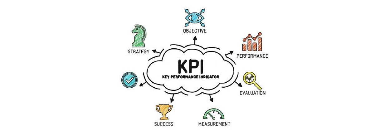 kpi-indicadores-negocio