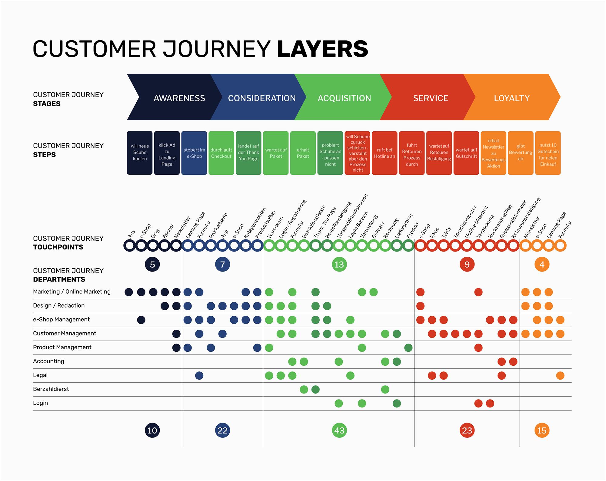 mapa viaje cliente