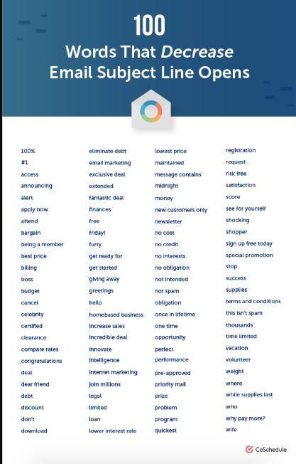 palabras que dificultan la apertura del email